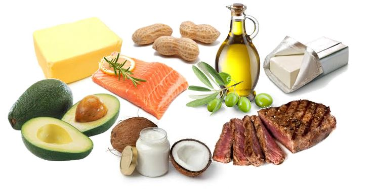 Keto based foods