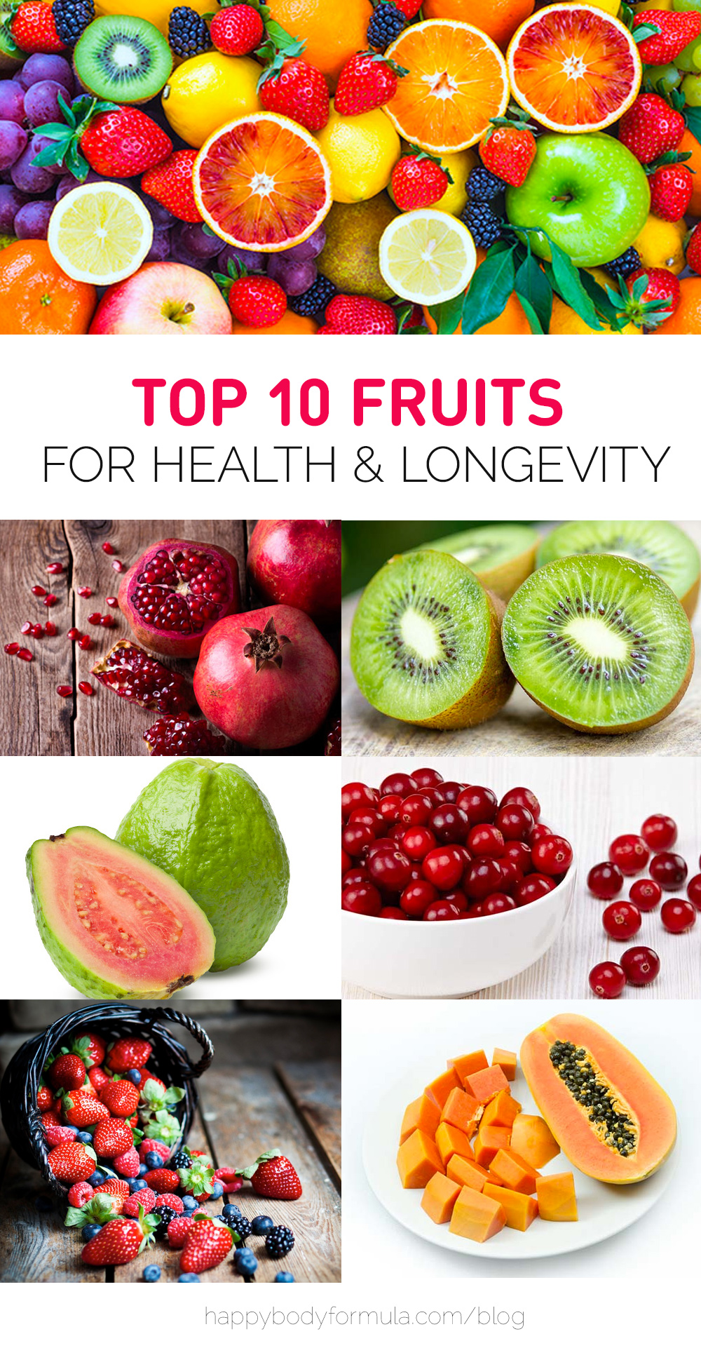 top 10 healthy fruits are fruit yogurts healthy