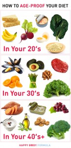 How to age-proof your diet