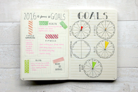 new-years-resolutions-10